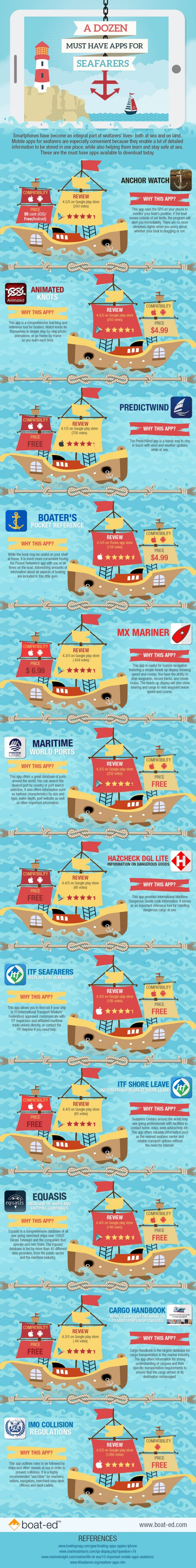 seafarers apps